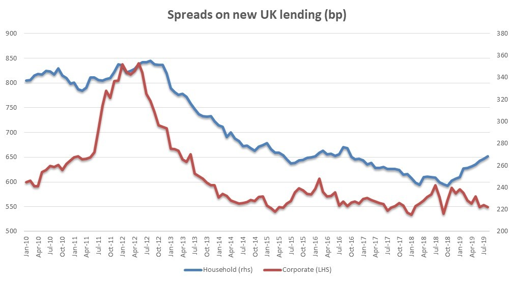Spreads_UK